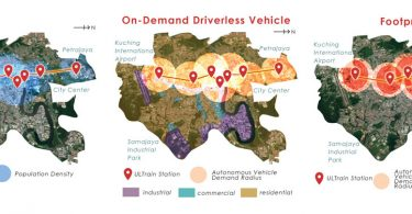 Kuching Urban Mobility Strategies for a 22nd Century Intelligent