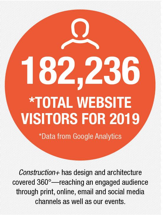 182,236 website visitors for 019