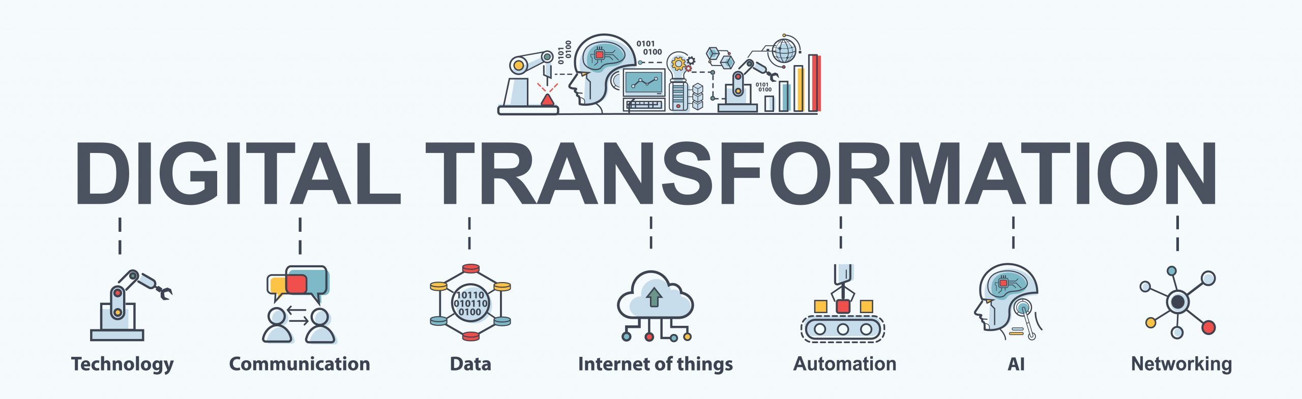 digital transformation, construction, architecture, new normal 5 bufalloboy